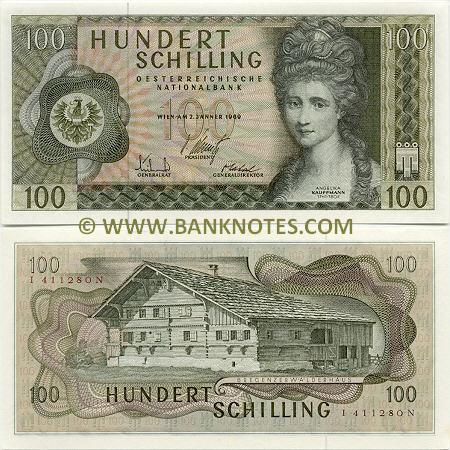 Austrian Currency Banknote Gallery
