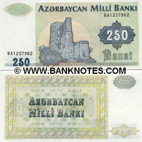 Azeri Currency Gallery