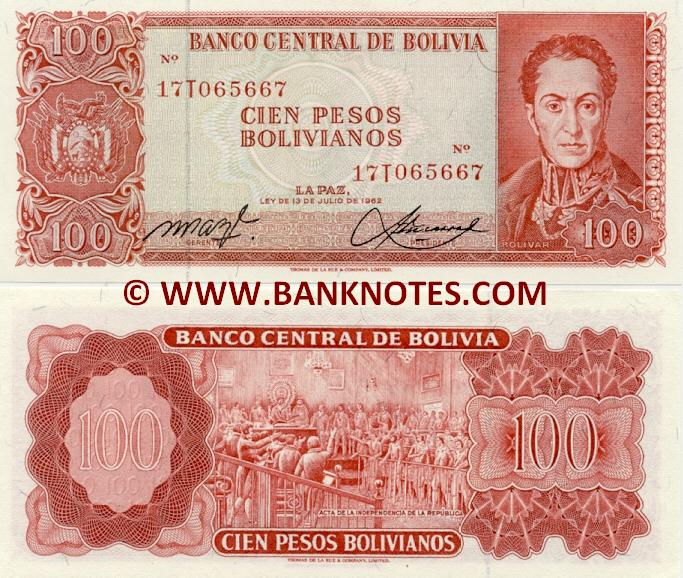 Bolivian Currency Gallery