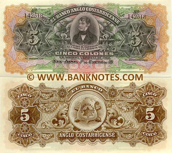 Costa Rican Currency Gallery