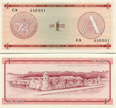 Cuban Currency Gallery