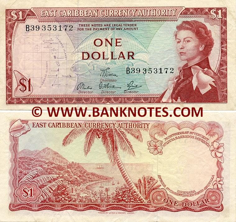 Eastern Caribbean Currency Gallery