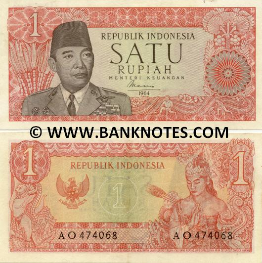 Indonesia Money Currency