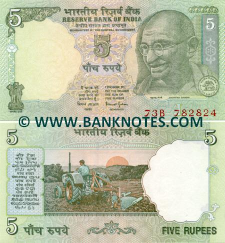 India Currency Gallery