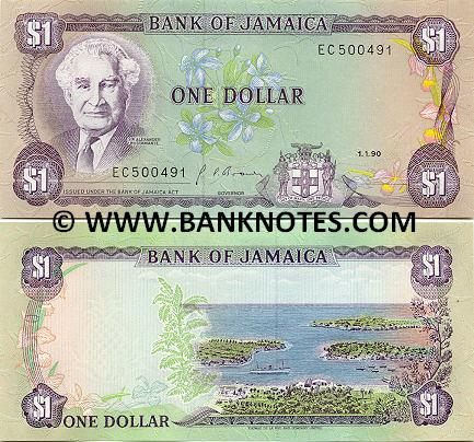 Jamaican Currency Bank Note Gallery