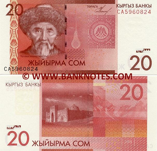 Kyrgyz Currency Gallery