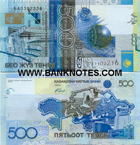 Kazakh Currency Gallery