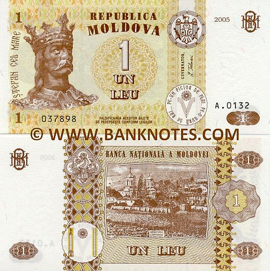 Moldovan Currency Gallery