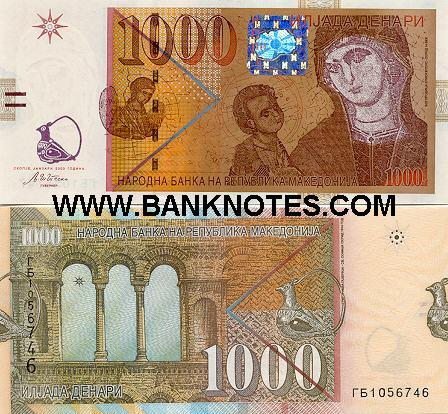 Macedonian Currency Gallery