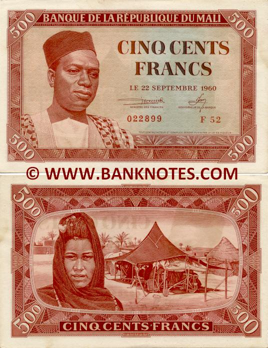 Mali Currency Gallery