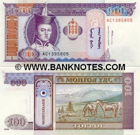 Mongolian Currency Gallery
