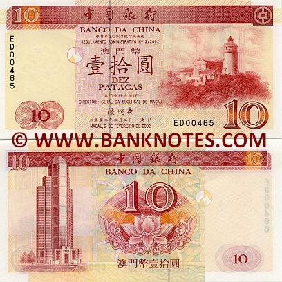 Macao Currency Gallery