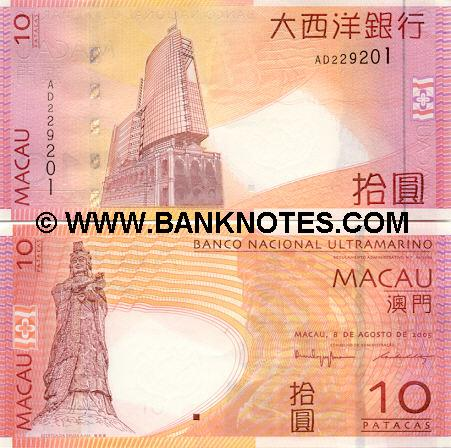 Macanese Currency Gallery