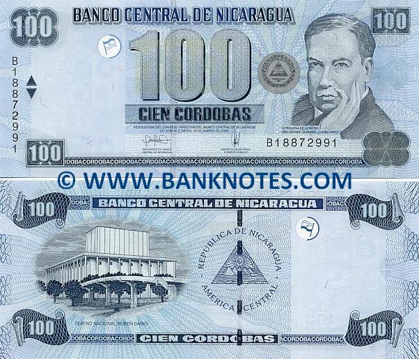 Nicaraguan Currency Gallery