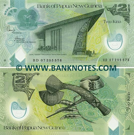 Bougainville kina forex