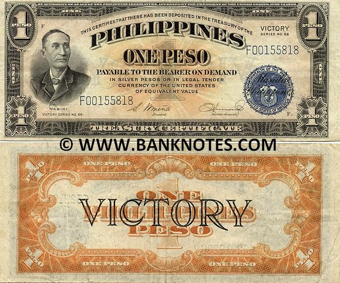 Philippine Currency Gallery