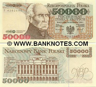 Polish Currency Gallery