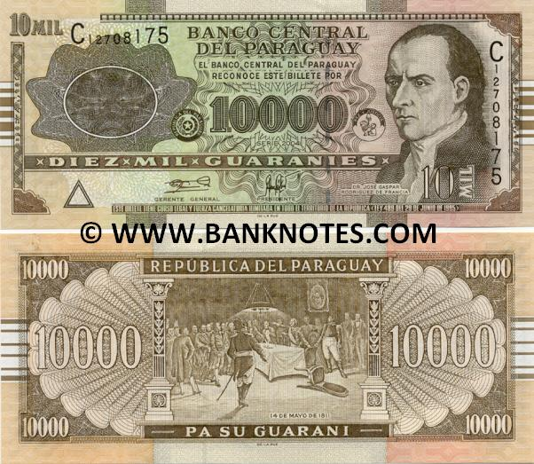 Paraguayan Currency Gallery