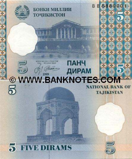 Tajikistan Currency Gallery