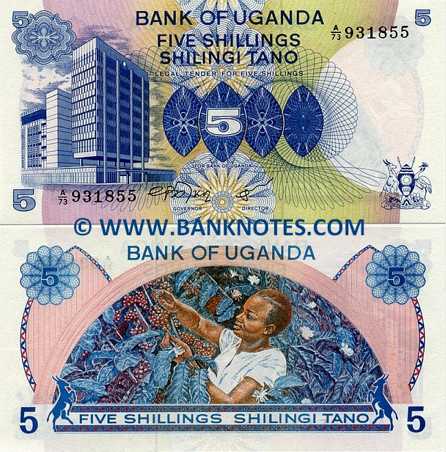 Uganda Currency Gallery