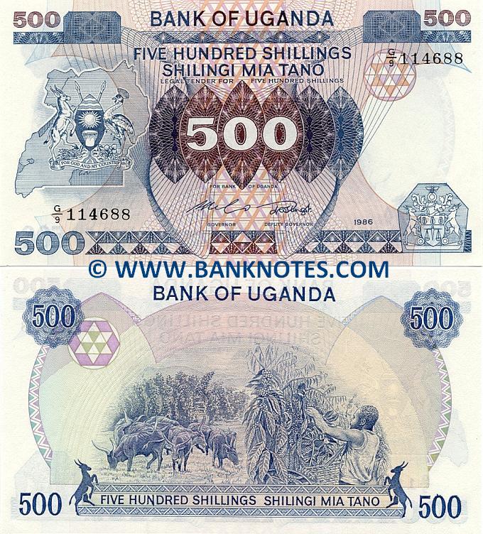 Crane bank forex rates in uganda