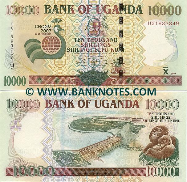 Forex rates dollar to uganda shillings