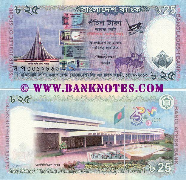 Bangladesh bank forex rate
