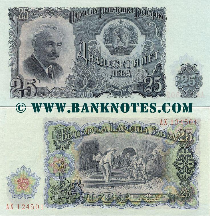 Bulgarian Currency Gallery