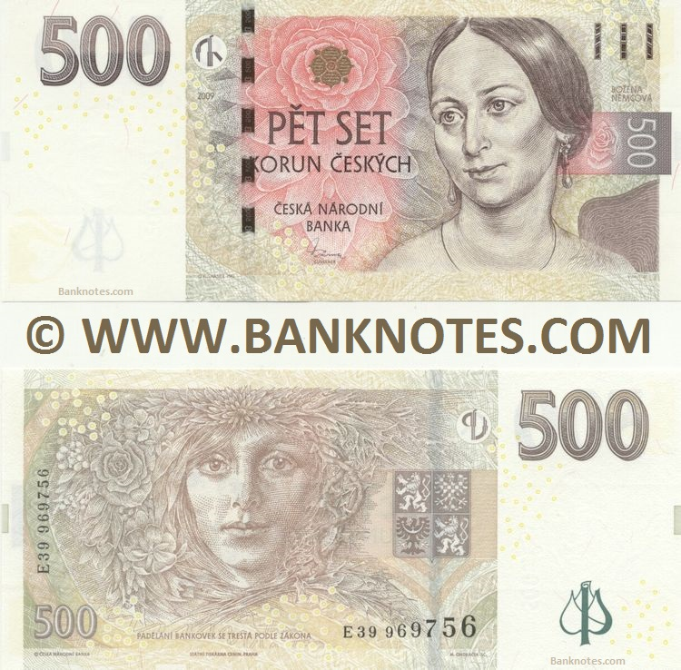 Czech Currency Gallery