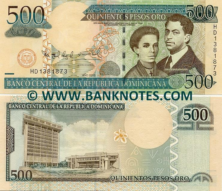 Dominican Republic Currency Bank Note Gallery