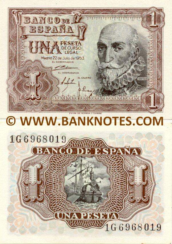 Spanish Currency Gallery