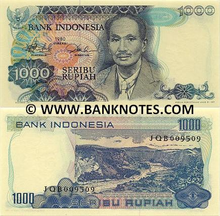 Indonesian Currency & Bank Note Gallery