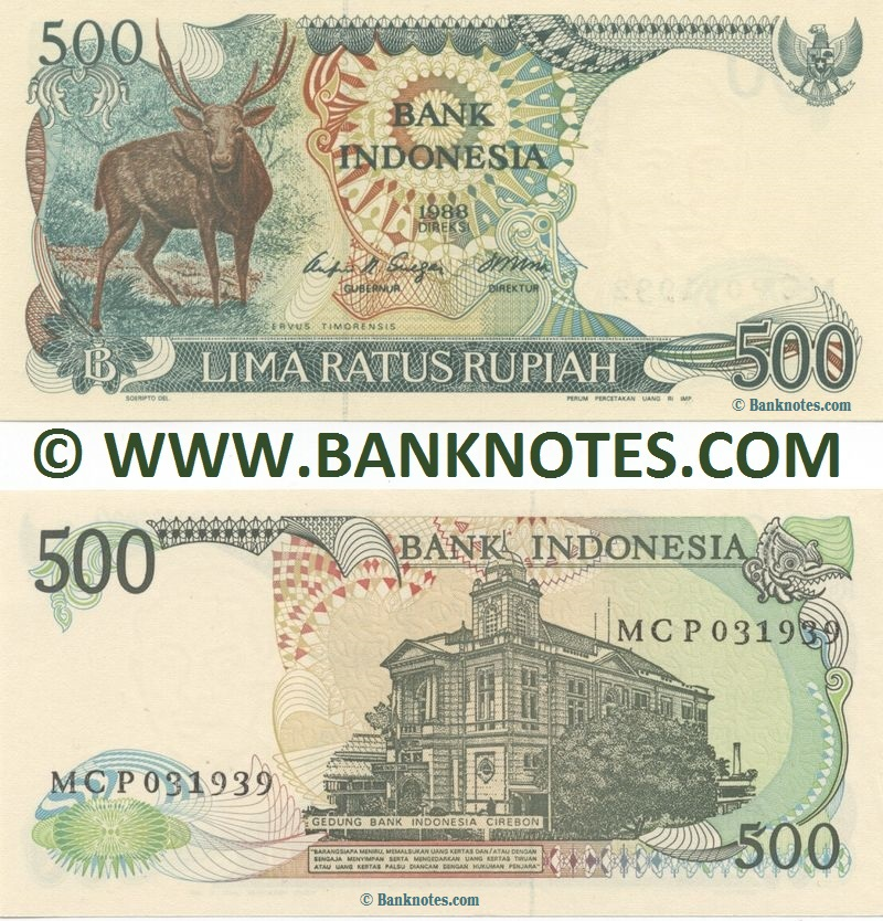 Indonesia Currency Banknote Gallery