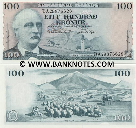 Icelandic Bank Note & Currency Gallery