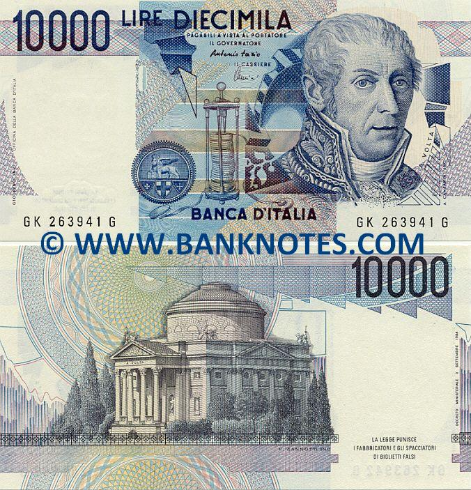 Italian Currency Gallery