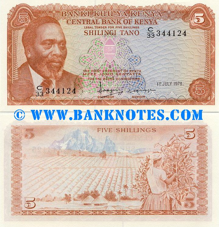 Kenyan Currency Gallery