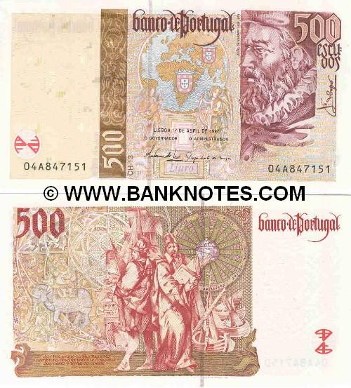 Portuguese Currency Gallery