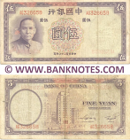 China 5 Yuan 1937 (AG326658) (circulated) VF