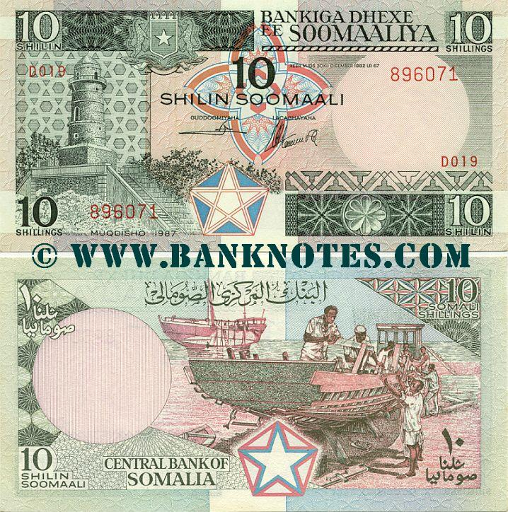 Somalia Currency Gallery
