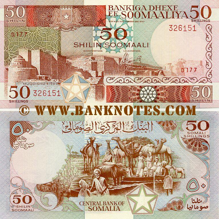 Somali Currency Gallery