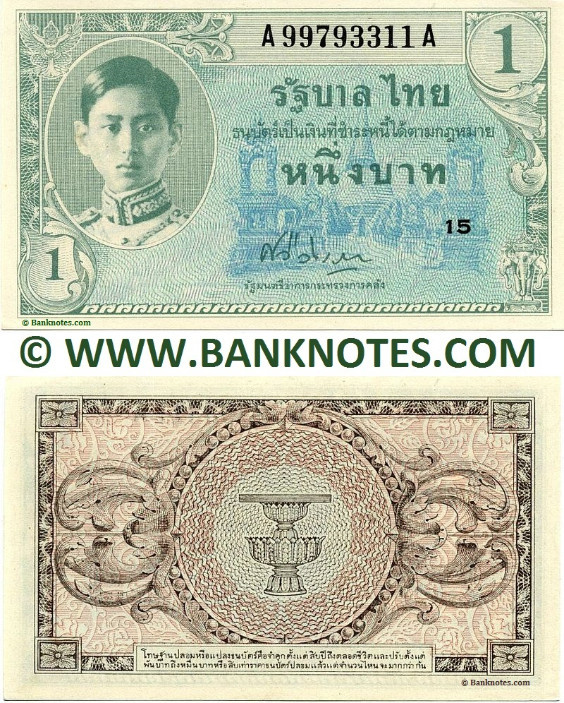 Thailand Currency Gallery