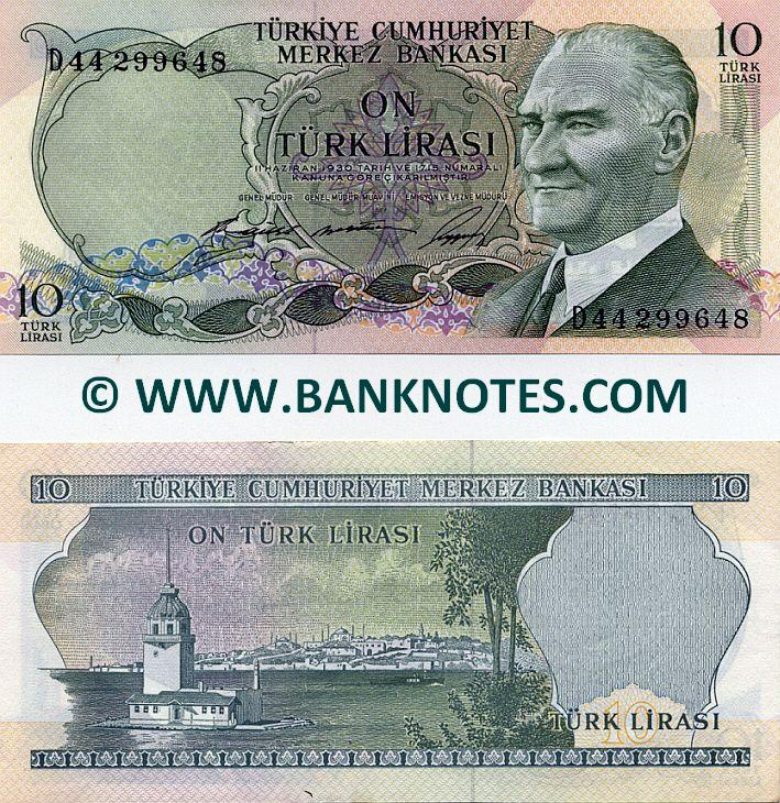 Turkish Currency Banknote Gallery