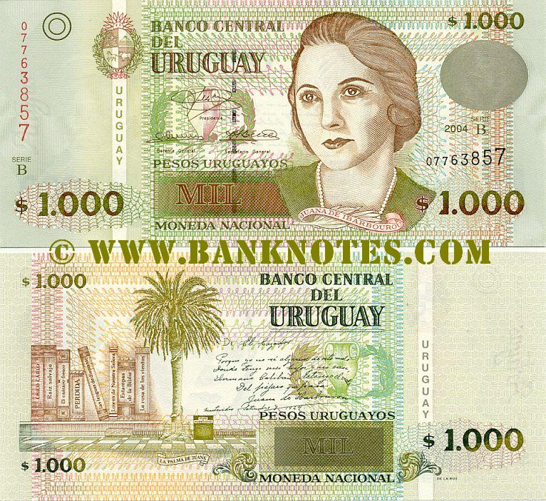 Uruguayan Currency Gallery